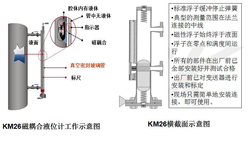 高低液位接线图